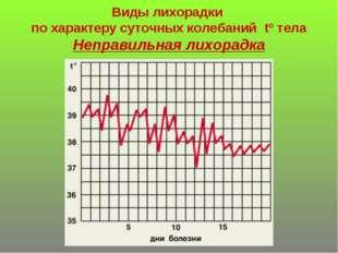Виды лихорадки по характеру суточных колебаний tº тела Неправильная лихорадка