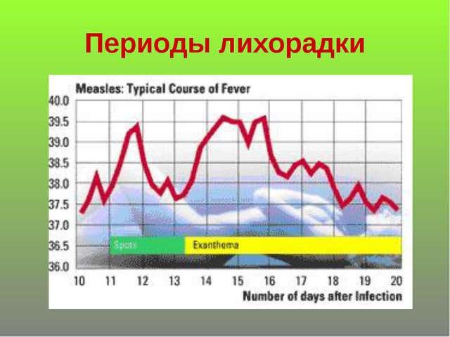 Периоды лихорадки