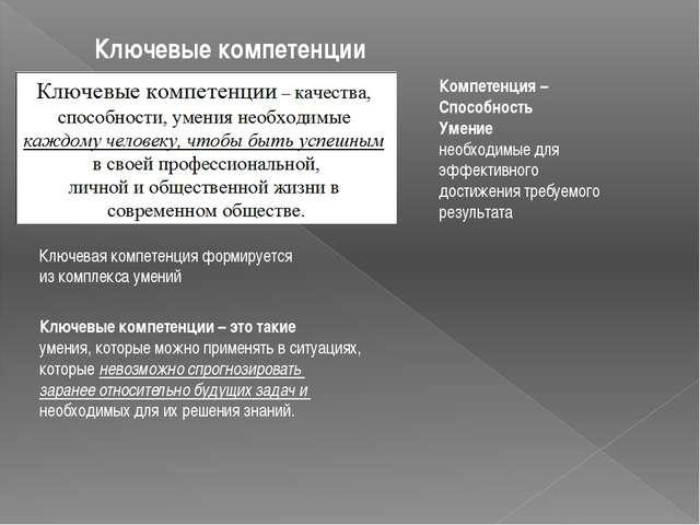 Ключевые компетенции Компетенция –Способность Умение необходимые для эффектив...