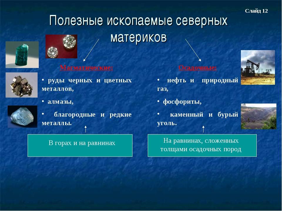 Полезные ископаемые северных материков Магматические: руды черных и цветных м...
