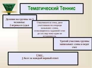 Тематический Теннис Счет: 1 балл за каждый верный ответ Деление на группы по
