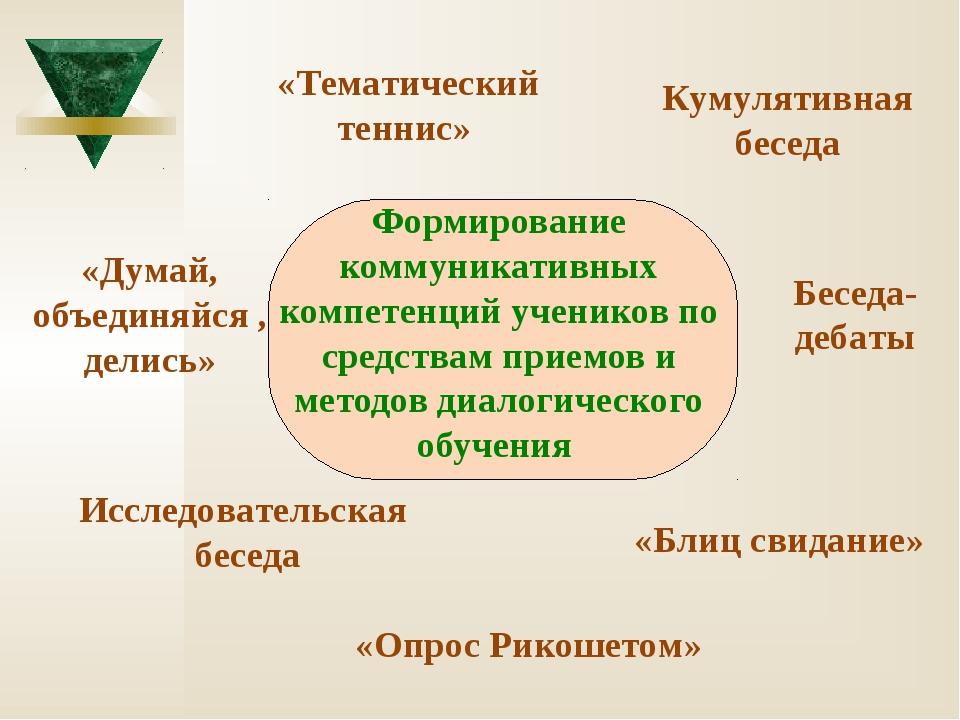 Формирование коммуникативных компетенций учеников по средствам приемов и мето...