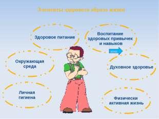 Воспитание здоровых привычек и навыков Окружающая среда Здоровое питание Физи
