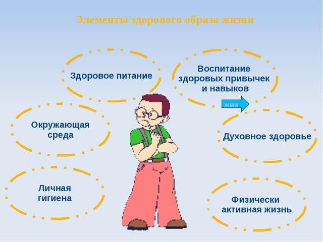 Воспитание здоровых привычек и навыков Окружающая среда Здоровое питание Физи...