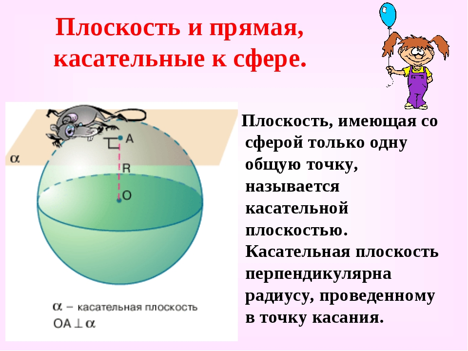 Плоскость и прямая, касательные к сфере. Плоскость, имеющая со сферой только...