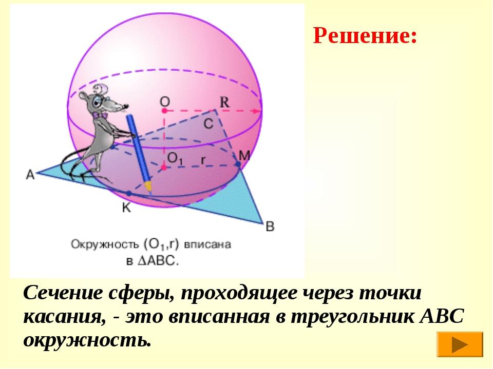 Сечение сферы, проходящее через точки касания, - это вписанная в треугольник...