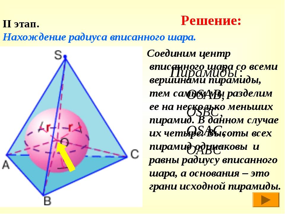 Соединим центр вписанного шара со всеми вершинами пирамиды, тем самым мы раз...