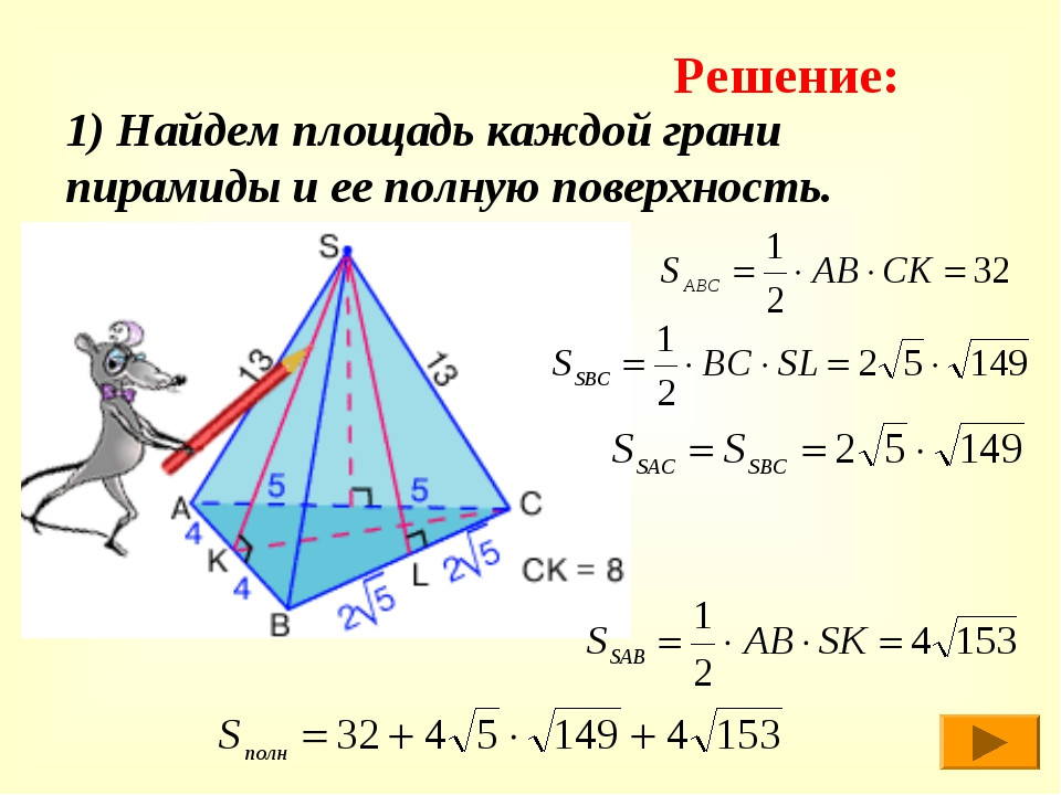 1) Найдем площадь каждой грани пирамиды и ее полную поверхность. Решение: