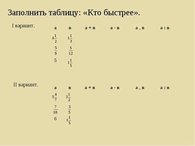 Заполнить таблицу: «Кто быстрее». II вариант. I вариант. ава + ва - ва *...