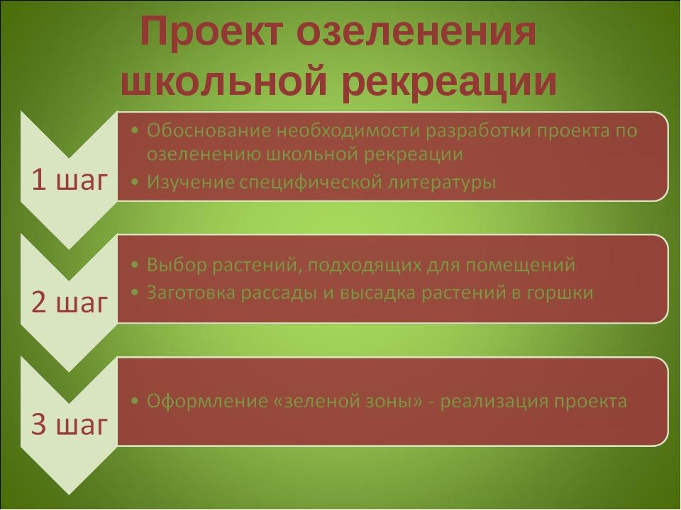Проект озеленения школьной рекреации