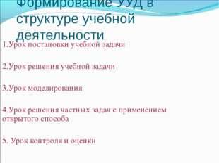 Формирование УУД в структуре учебной деятельности 1.Урок постановки учебной з