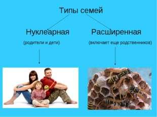 Типы семей Нуклеарная Расширенная (родители и дети) (включает еще родственник