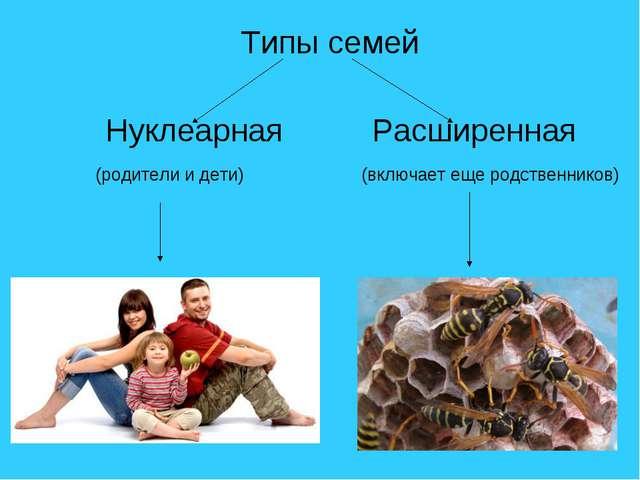 Типы семей Нуклеарная Расширенная (родители и дети) (включает еще родственник...