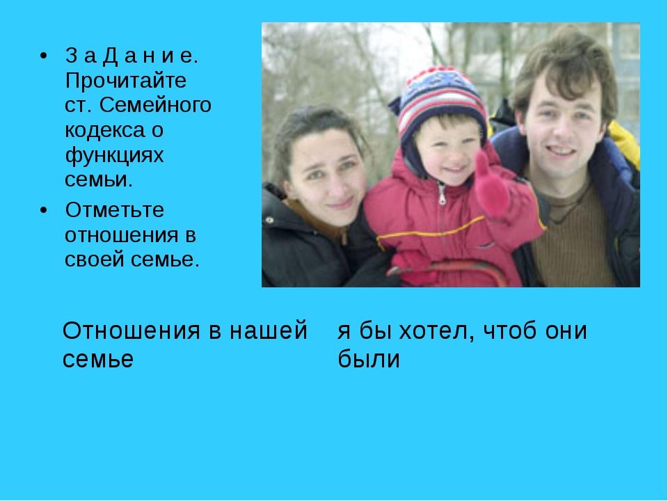 З а Д а н и е. Прочитайте ст. Семейного кодекса о функциях семьи. Отметьте от...