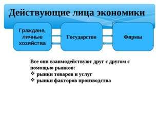 Фирмы Действующие лица экономики Граждане, личные хозяйства Государство Фирм