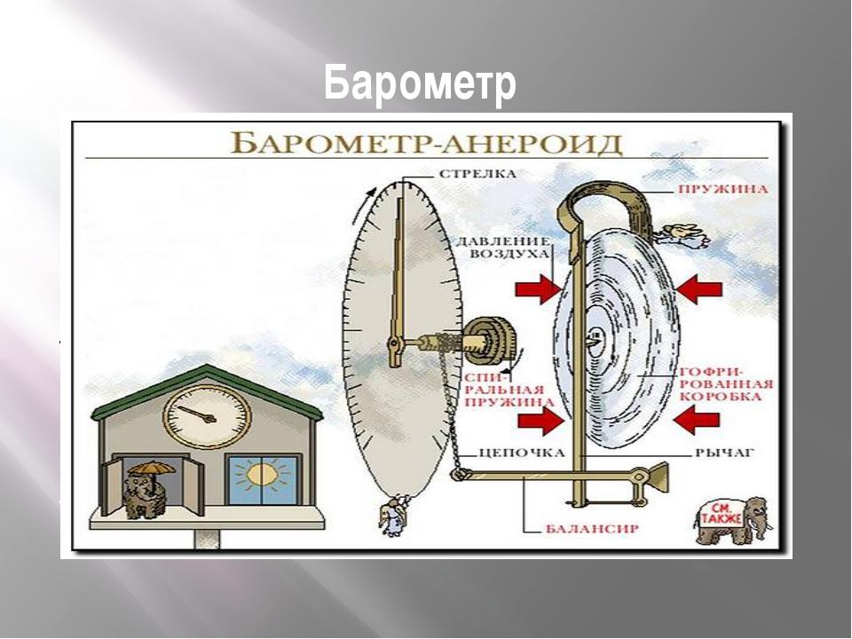 Барометр Баро́метр(др.-греч.βάρος— «тяжесть» иμετρέω— «измеряю»)— прибо...