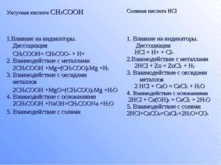 Уксусная кислота CH3COOHСоляная кислота HCl 1.Влияние на индикаторы. Диссоци