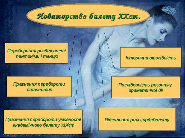 Новаторство балету ХХст. Переборення роздільності пантоніми і танцю Підсиленн...