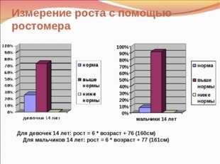 Измерение роста с помощью ростомера Для девочек 14 лет: рост = 6 * возраст +