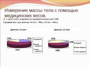 Измерение массы тела с помощью медицинских весов. А = рост (см) х окружность