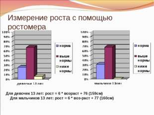 Измерение роста с помощью ростомера Для девочек 13 лет: рост = 6 * возраст +