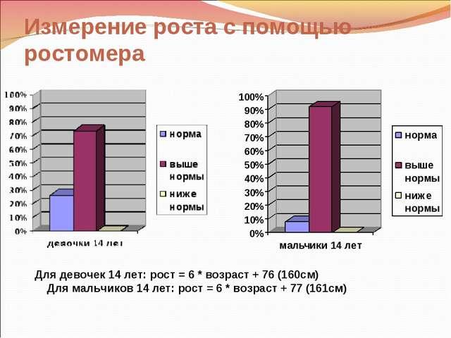 Измерение роста с помощью ростомера Для девочек 14 лет: рост = 6 * возраст +...