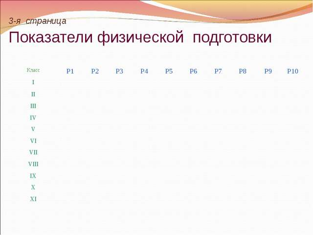 3-я страница Показатели физической подготовки КлассР1Р2Р3Р4Р5Р6Р7Р8Р...