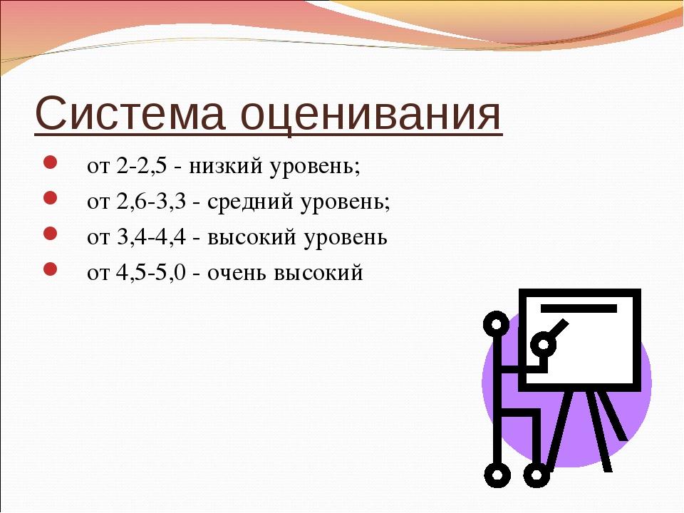 Система оценивания от 2-2,5 - низкий уровень; от 2,6-3,3 - средний уровень; о...