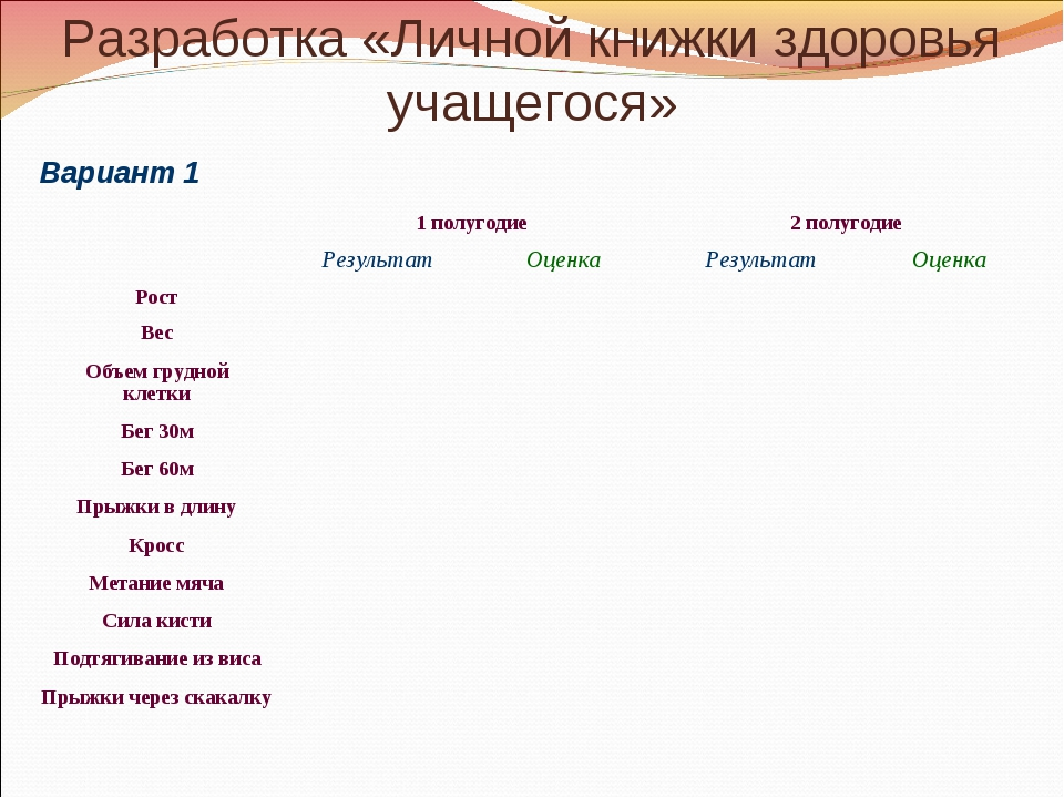 Разработка «Личной книжки здоровья учащегося» Вариант 1 1 полугодие2 полуго...