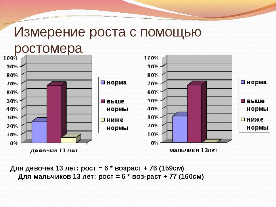Измерение роста с помощью ростомера Для девочек 13 лет: рост = 6 * возраст +...