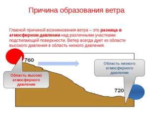 Причина образования ветра Главной причиной возникновения ветра – это разница
