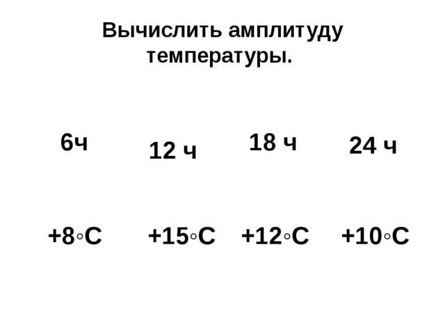 Вычислить амплитуду температуры. 6ч 12 ч 18 ч 24 ч +8◦С +15◦С +12◦С +10◦С
