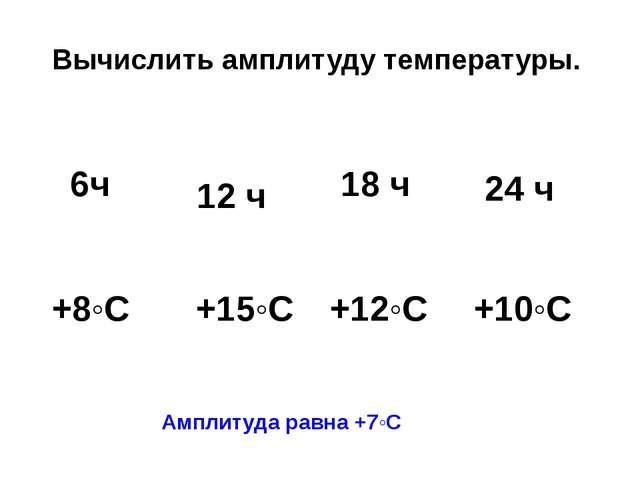 Вычислить амплитуду температуры. Амплитуда равна +7◦С 6ч 12 ч 18 ч 24 ч +8◦С...