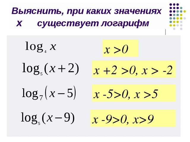 Выяснить, при каких значениях х существует логарифм x >0 x +2 >0, x > -2 x -5...