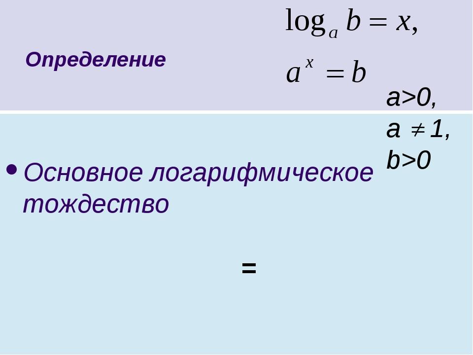 Определение Основное логарифмическое тождество = а>0, а 1, b>0