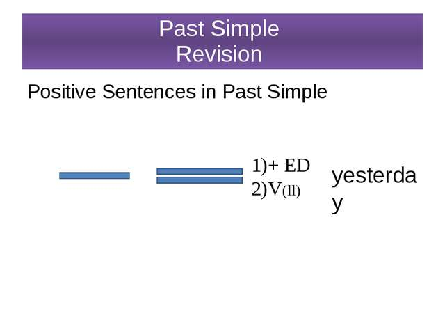 Past Simple Revision Positive Sentences in Past Simple + ED V(ll) yesterday