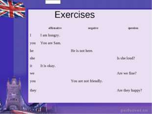 Exercises  	affirmative	negative	question I	I am hungry.		 you	You are Sam.
