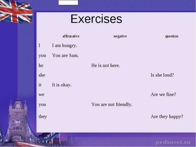Exercises  	affirmative	negative	question I	I am hungry.		 you	You are Sam....
