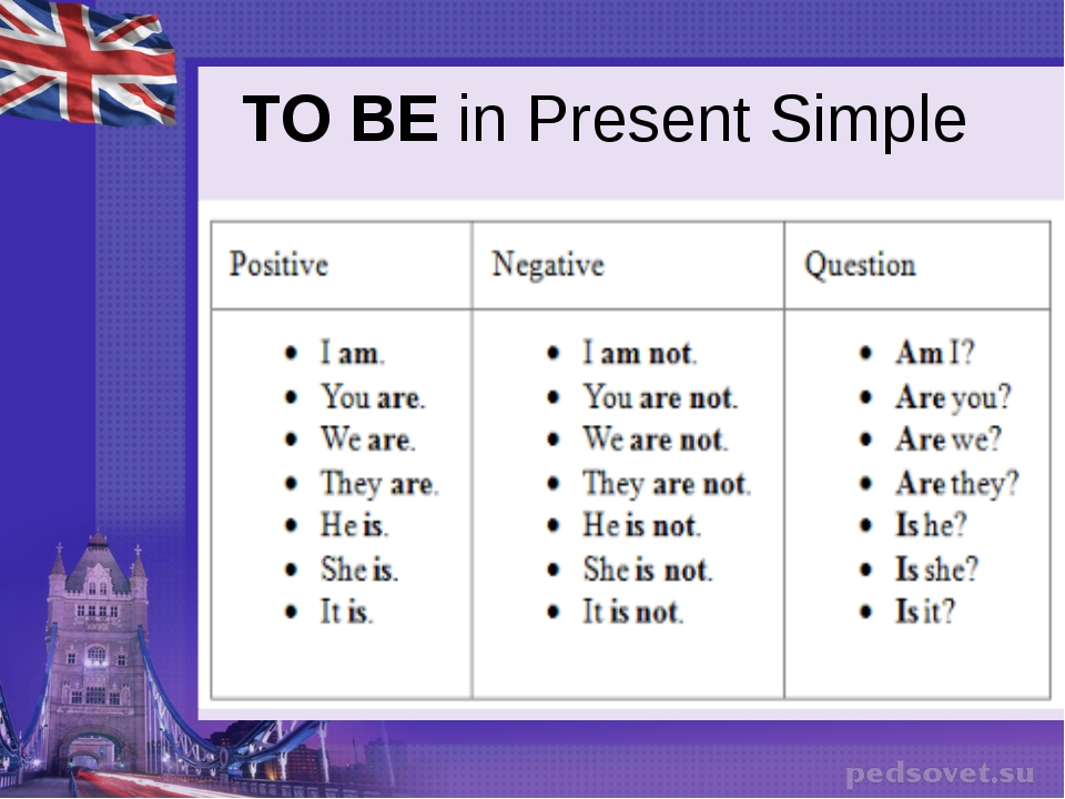 TO BE in Present Simple