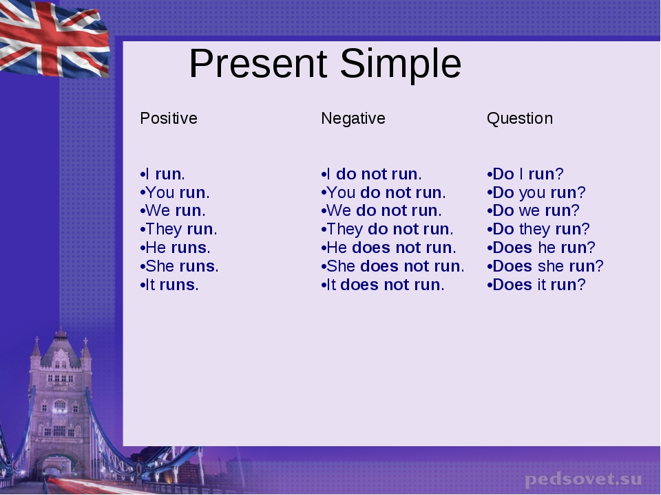 Present Simple Positive	Negative	Question I run. You run. We run. They run. H...