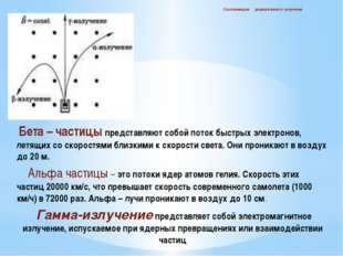 Составляющие радиоактивного излучения Бета – частицы представляют собой пото
