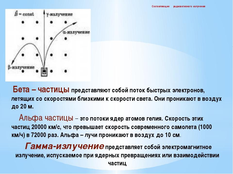 Составляющие радиоактивного излучения Бета – частицы представляют собой пото...