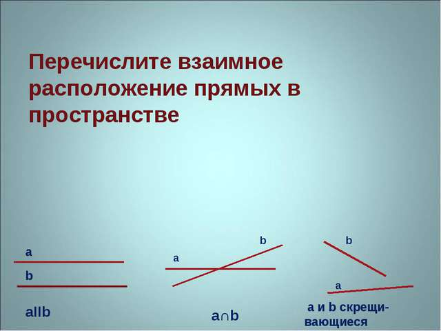 Перечислите взаимное расположение прямых в пространстве aIIb a b b b a a a∩b...