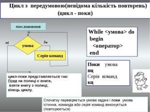 Цикл з передумовою(невідома кількість повторень) (цикл - поки) Поки умова пц