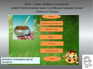 Блок - схема лінійного алгоритму: рецепт приготування каші з російської народ
