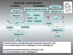 Праклади розгалуження 1) повне; 2) неповне; d=a/b b0 Ввести а,b початок Вивес