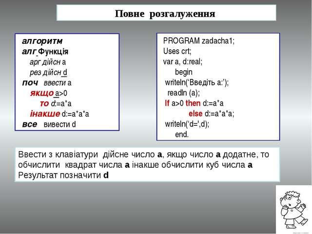 Повне розгалуження алгоритм алг Функція  арг дійсн a  рез дійсн d поч в...