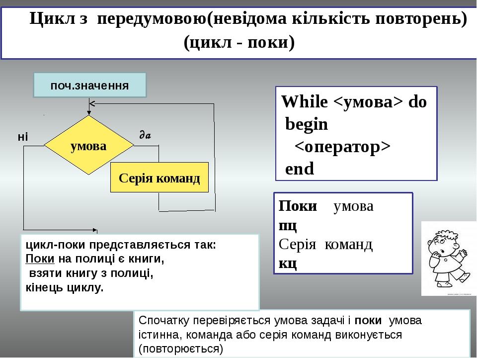 Цикл з передумовою(невідома кількість повторень) (цикл - поки) Поки умова пц...