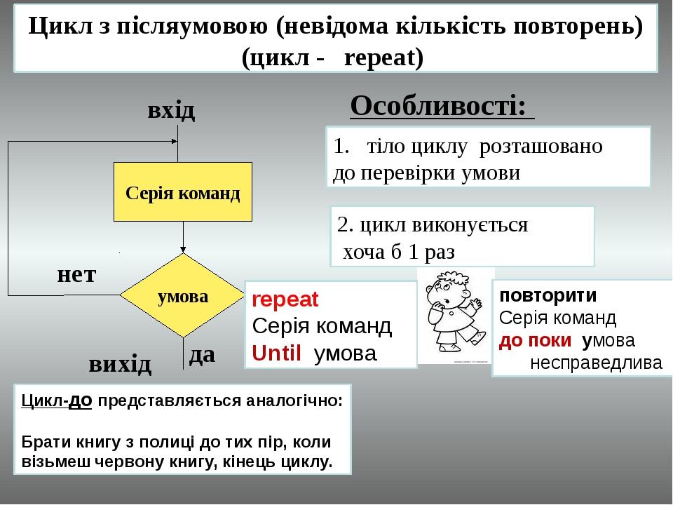 Цикл з післяумовою (невідома кількість повторень) (цикл - repeat) умова Серія...