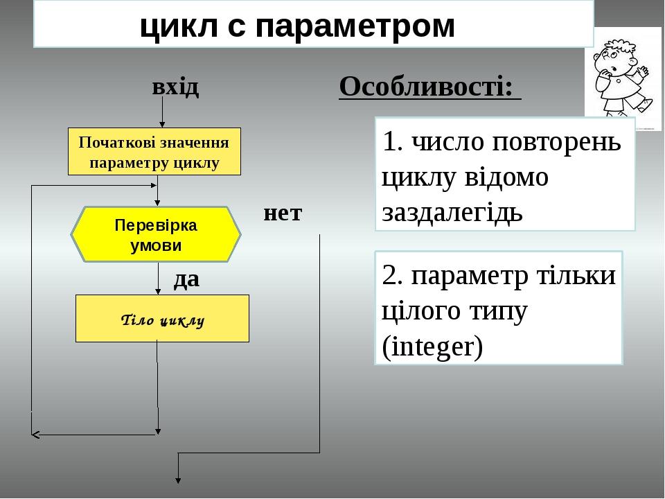 цикл с параметром Початкові значення параметру циклу вхід Тіло циклу нет да...